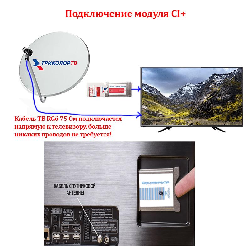 Схема подключения модуля триколор к телевизору