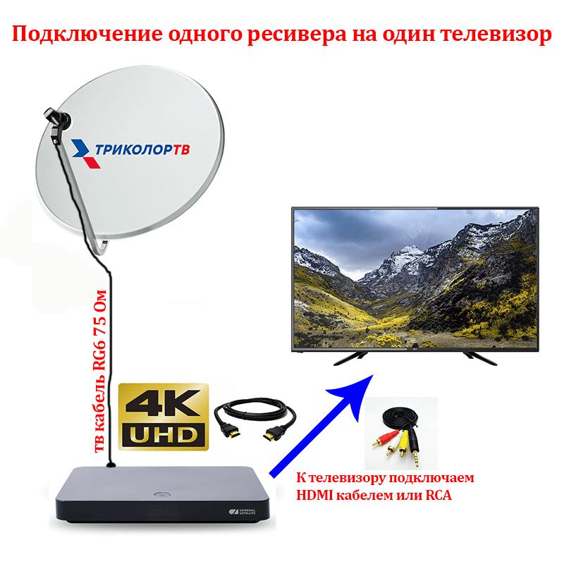 Схема подключения триколор на один телевизор