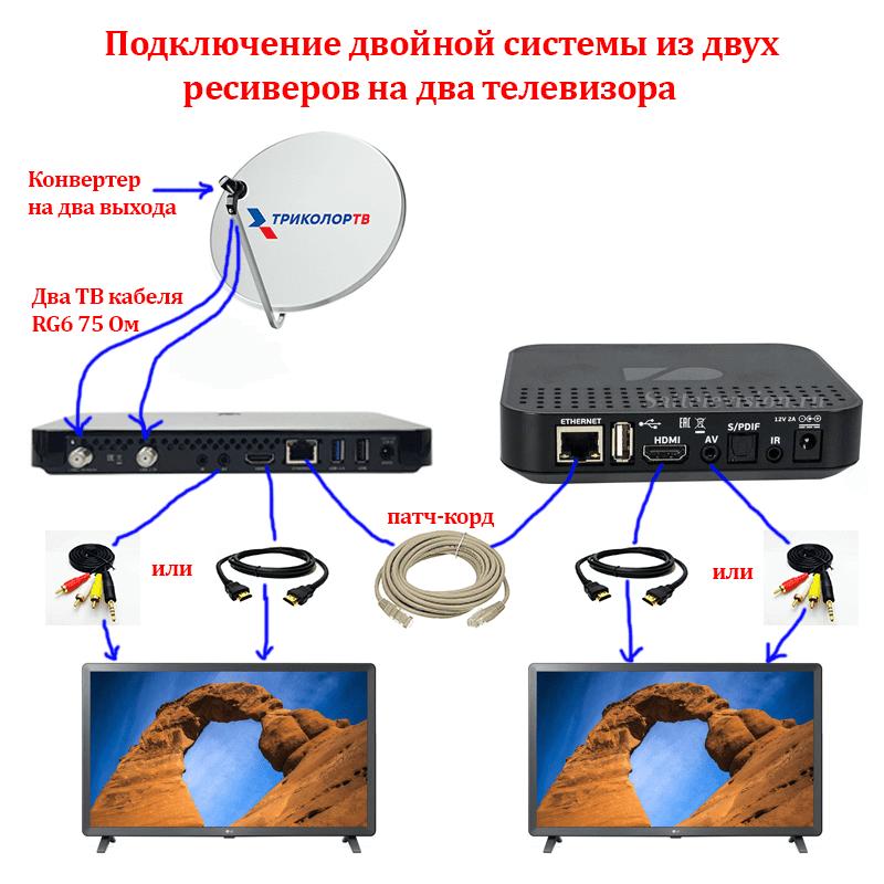Схема подключения триколор на два телевизора